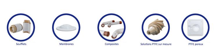 Composites haute performance GTS