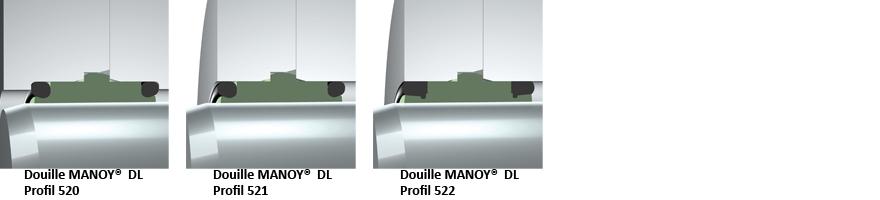 Douilles Manoy 520